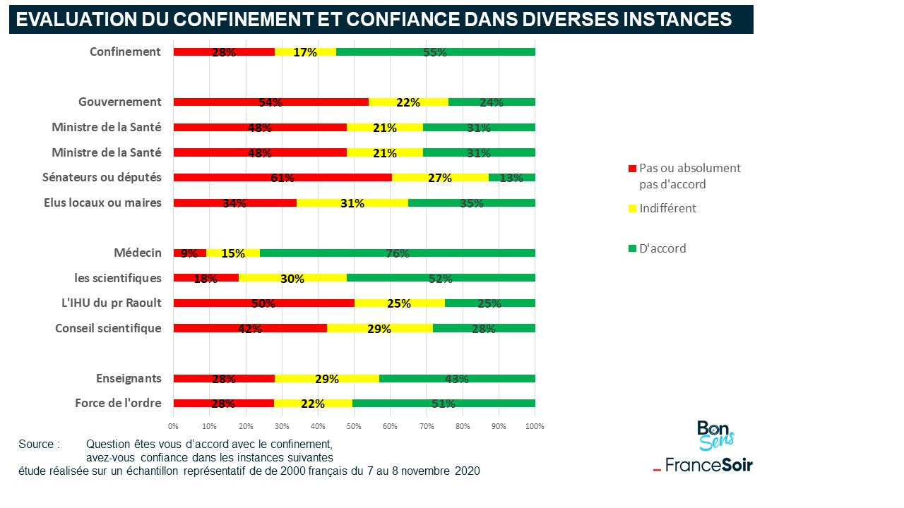 graphiques_sondage3