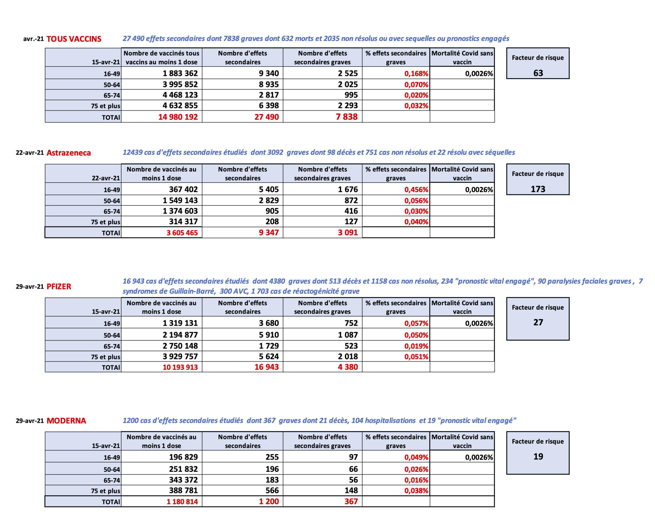 comparatif-risque-vaccins-Covid-population