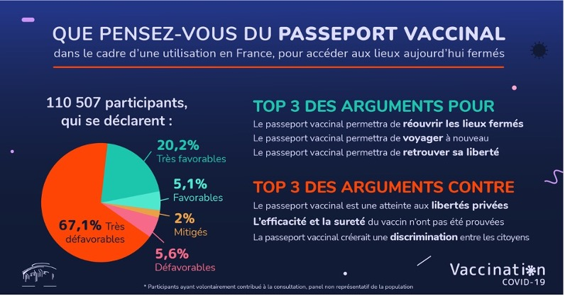 Consultation CESE Passeport vaccinal